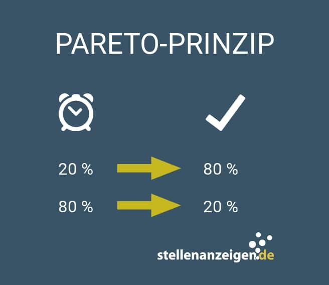Zeitmanagement: das Pareto-Prinzip