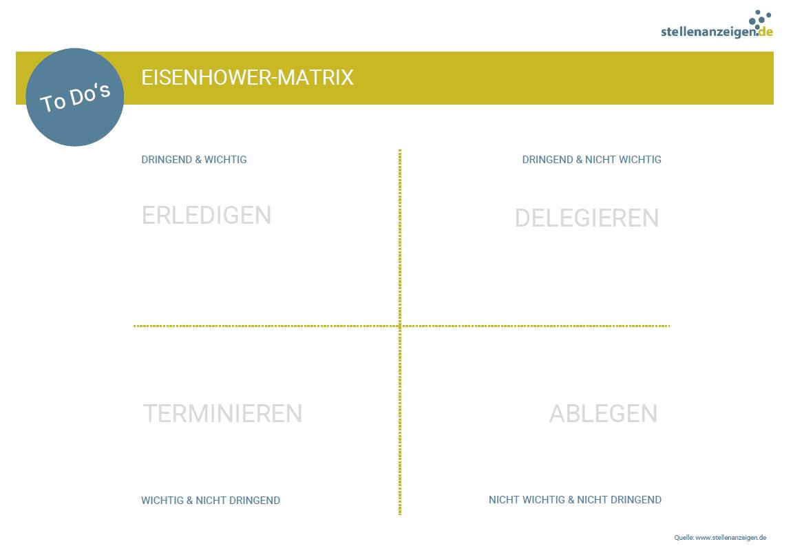 Zeitmanagement: Eisenhower-Matrix