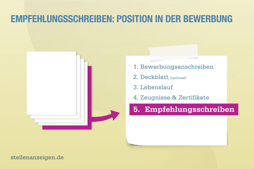 Position des Empfehlungsschreiben in der Bewerbung